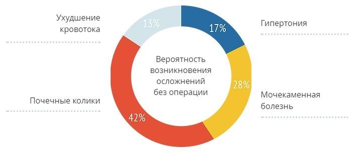 nefro-graph